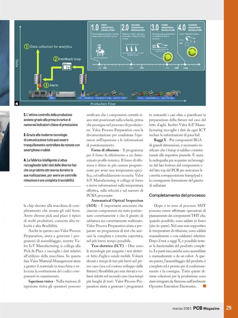 PCB Magazine - La fabbrica del futuro è realtà