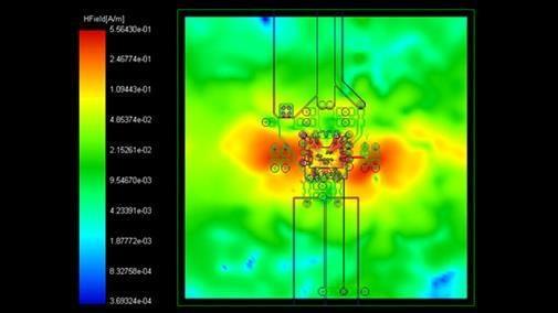 Full-wave/Hybrid EM Analysis