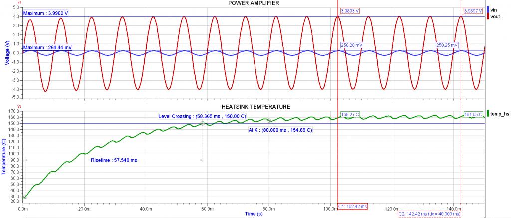 Analog/Mixed-Signal Circuit Simulation