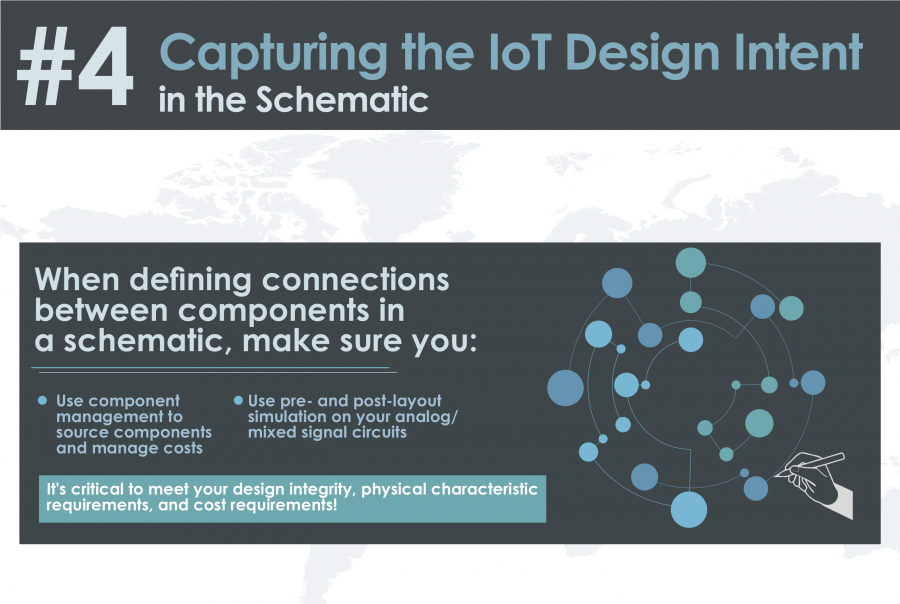 Capturing the IoT Design Intent in the Schematic