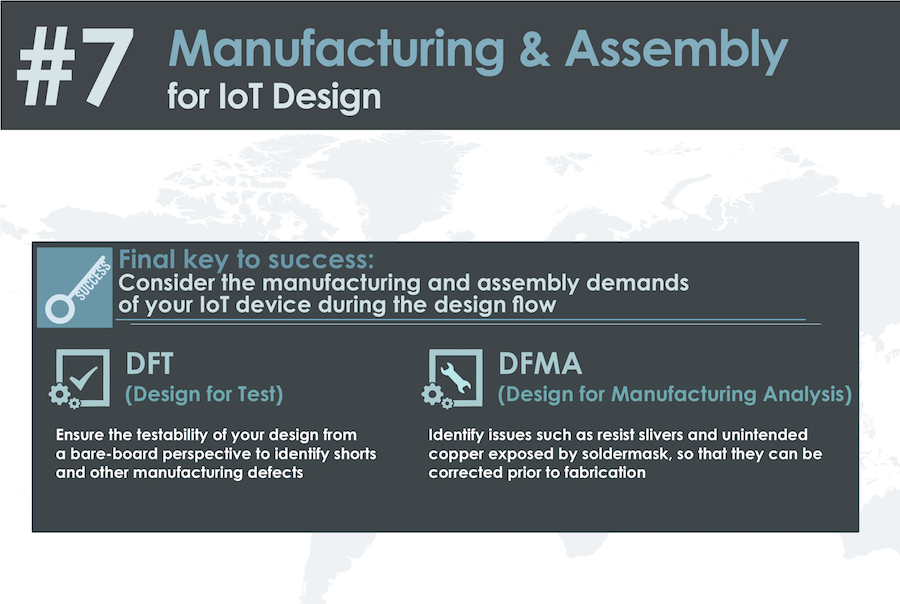 Manufacturing & Assembly for PCB Design of IoT devices