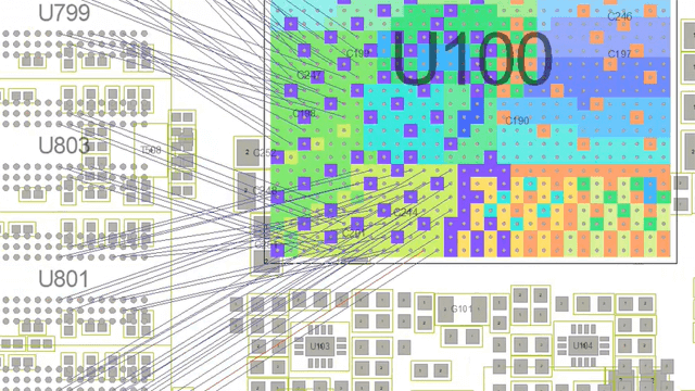 FPGA PCB co-design
