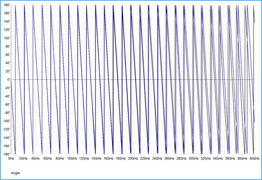 hyperlynx full wave solver accuracy