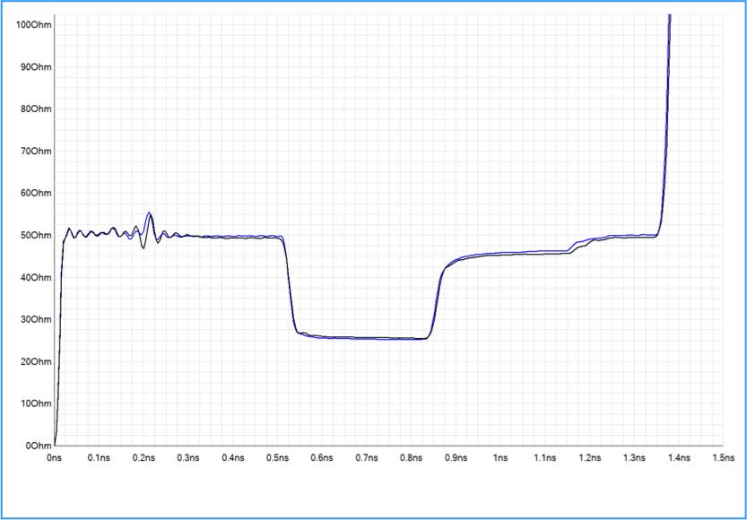 full wave electromagnetic simulation