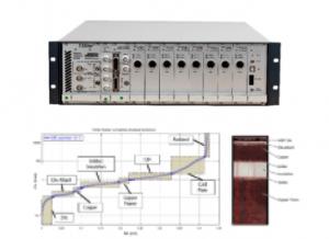 Detailed Model Calibration using T3Ster data