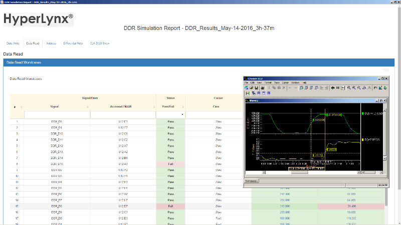 Examine results and spot failures with intuitive HTML reports